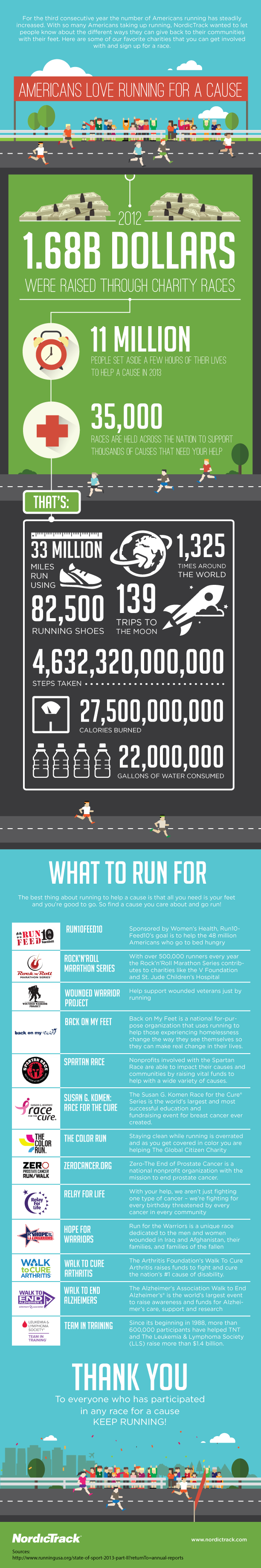 Race-to-Support-Infographic3